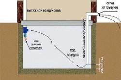 Схема вентиляции цоколя