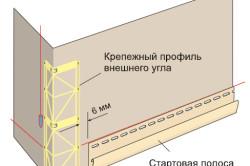 Схема правильного крепления листов сайдинга
