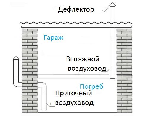 Схема устройства естественной