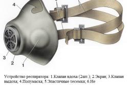 Схема устройства респиратора.
