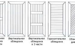 Варианты облицовки дверей деревянными рейками