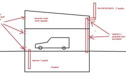 Монтаж естественной системы вентиляции гаража.