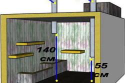 Схема строительства правильного погреба.
