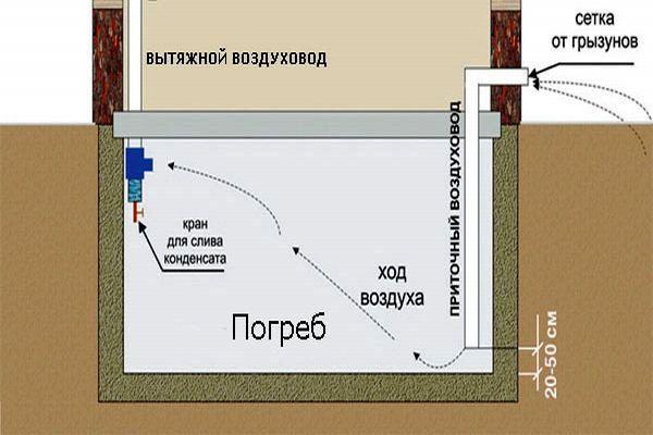 Схема естественной вентиляции в частном доме схема 119