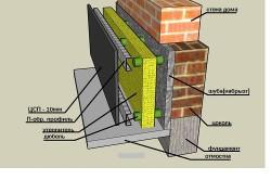 Схема наружного утепления стен подвала