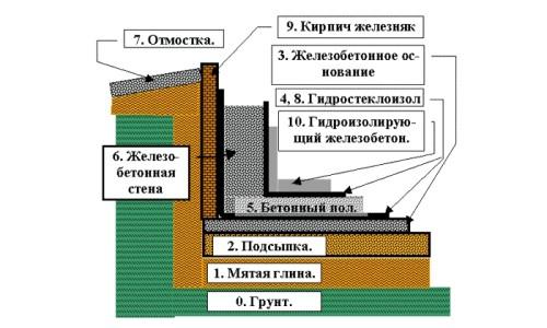 Теплоэнергетике теплоизоляция