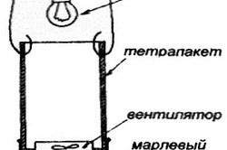 Электромеханическая ловушка для насекомых.