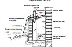 Устройство пристенного погреба
