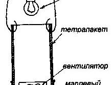 Схема самодельной ловушки для комаров