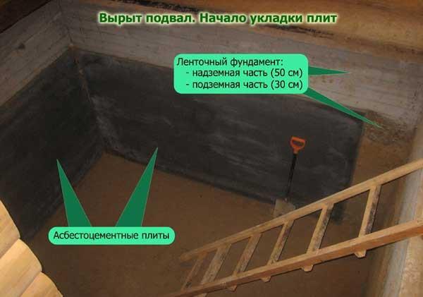 ventilyaciya pogreba3 - Чем покрасить подвал в гараже