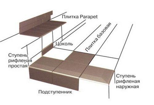 Пола доме санузла гидроизоляция для в деревянного деревянном