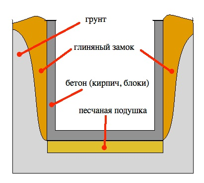 Для керамогранита клей расход плиточный