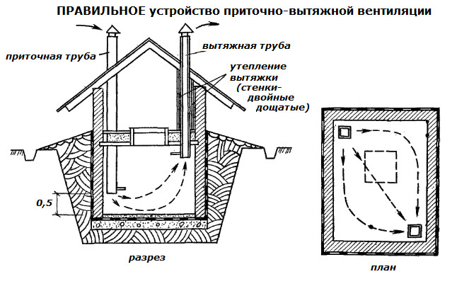 Плиты гидроизоляция сваи фундаментной