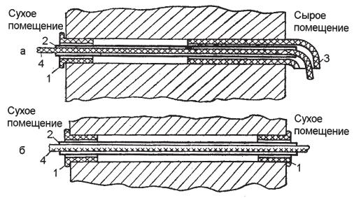 Расчёт теплоизоляции труб калькулятор